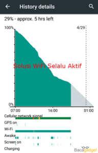 Solusi Wifi Selalu Aktif di Battery Usage Android (WLAN)