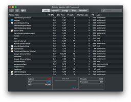 Solusi CEPHtmlEngine Memakan Banyak Kinerja CPU macOS Anda